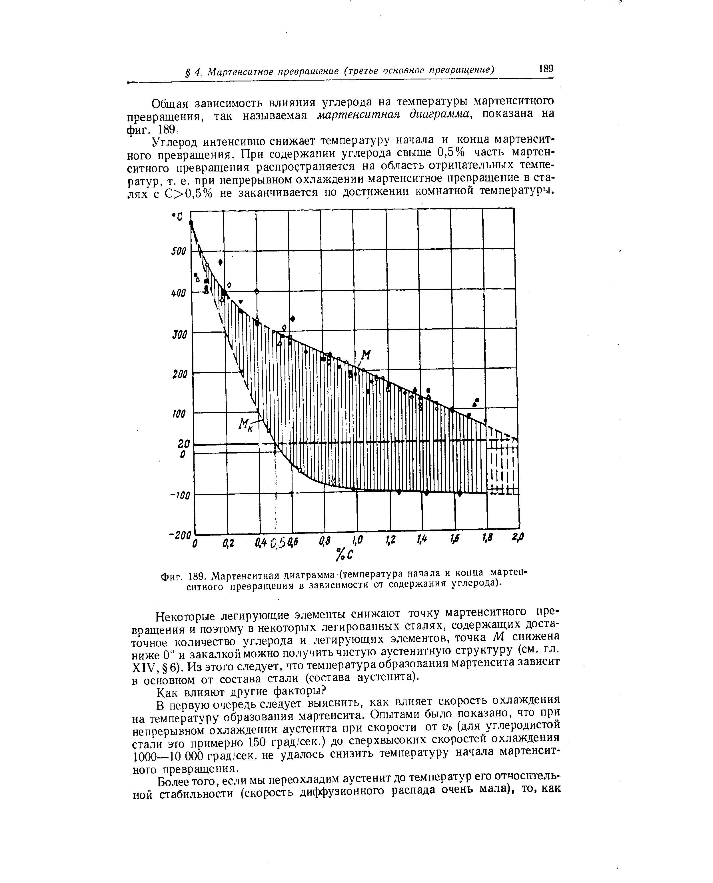 Мартенситное превращение в стали