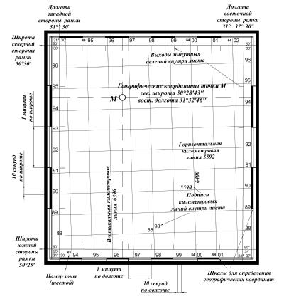 Топографический план и карта: что это такое и цели создания, методы отображения рельефа местности