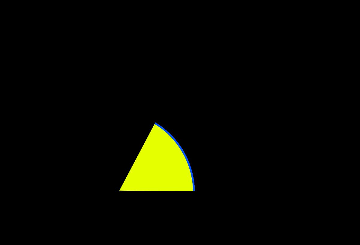 Виды углов между прямыми, основные примеры