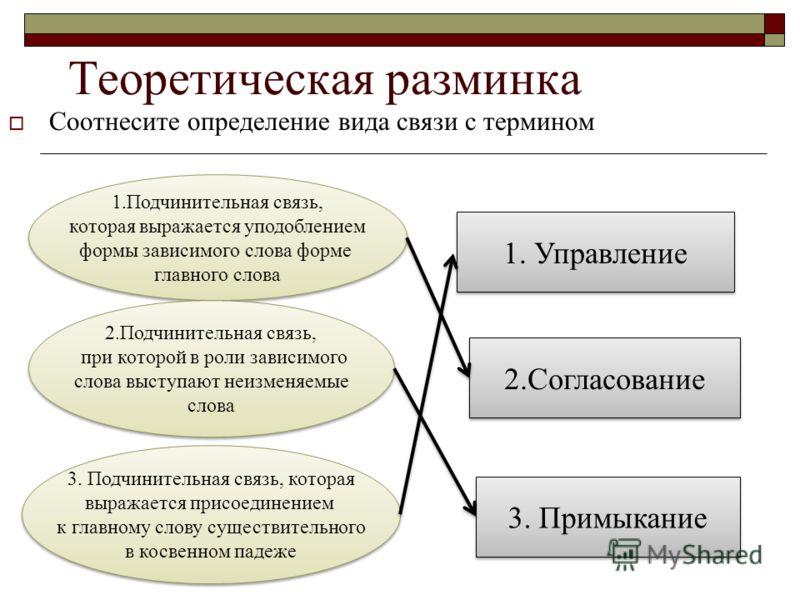 Согласование, управление, примыкание в словосочетаниях, правила и примеры