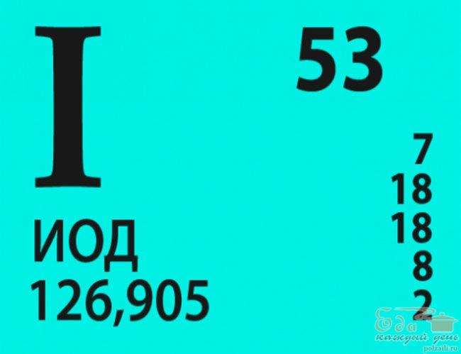Йод — (iodum) какая его роль в организме человека состав йода