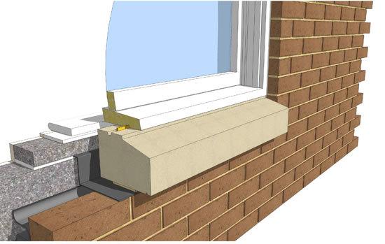 Откосы (97 фото): что это такое, установка на окна и тонкости отделки, как сделать снаружи, монтаж и ремонт оконных конструкций