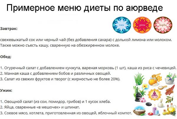 Аюрведа - что это такое? аюрведическая медицина :: syl.ru