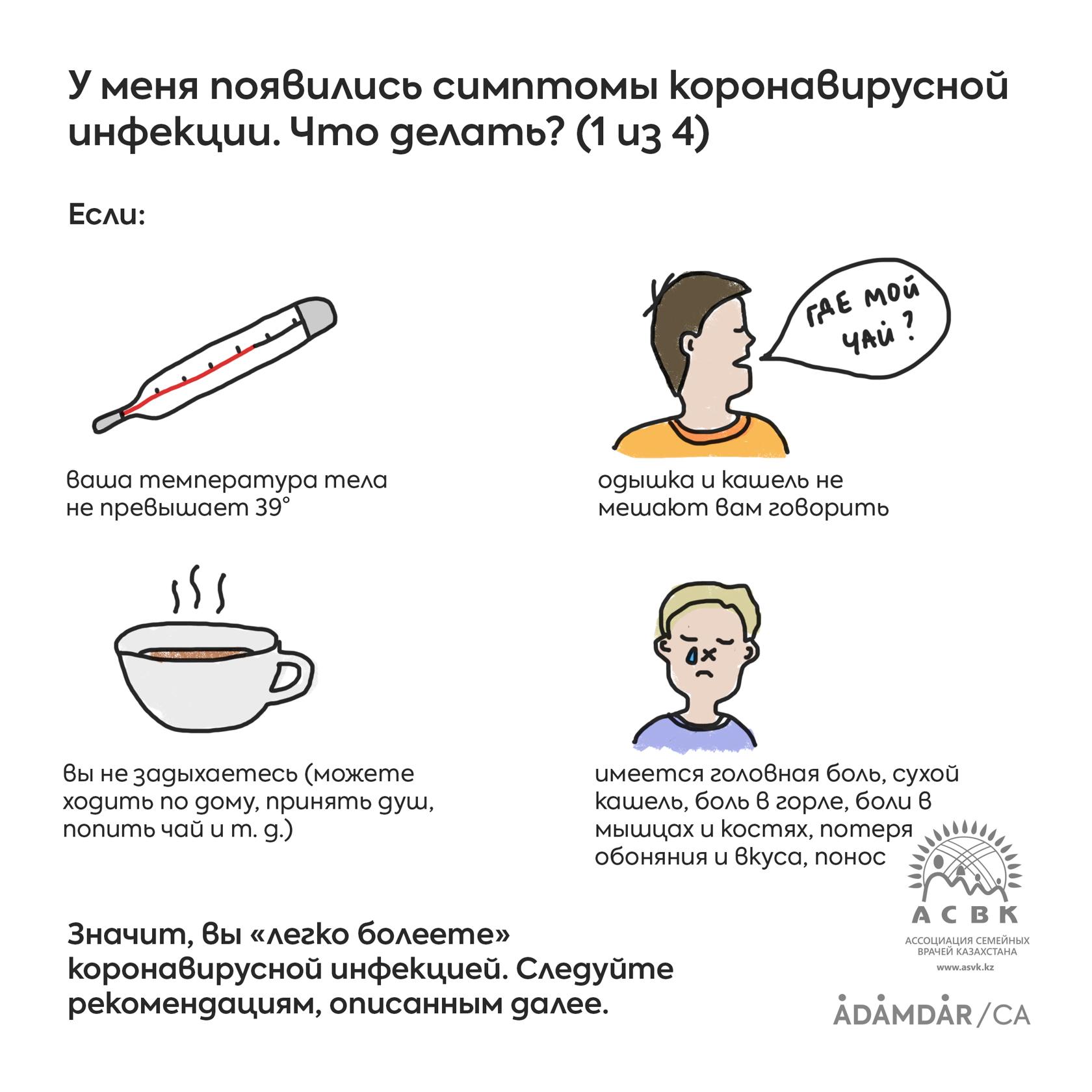 Что такое симптомы и синдромы. полный справочник симптомов. самодиагностика заболеваний