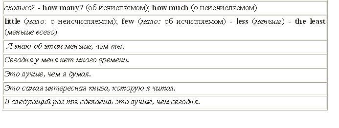 Фразеологизмы  —  что это такое, примеры предложений с фразеологизмами и их значение   ktonanovenkogo.ru
