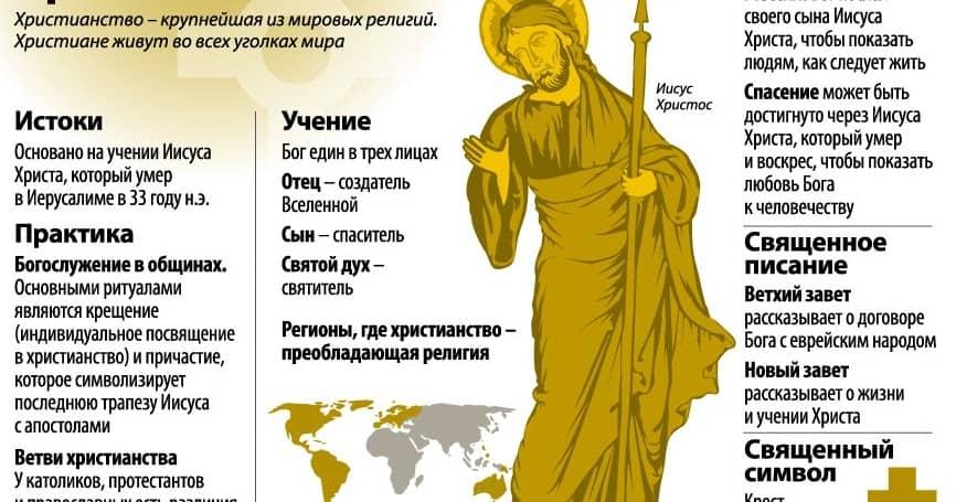 Что такое чистилище и его значение в православии : labuda.blog что такое чистилище и его значение в православии — «лабуда» информационно-развлекательный интернет журнал