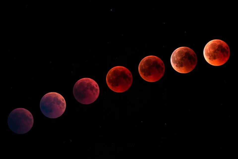 Видимое движение и фазы луны