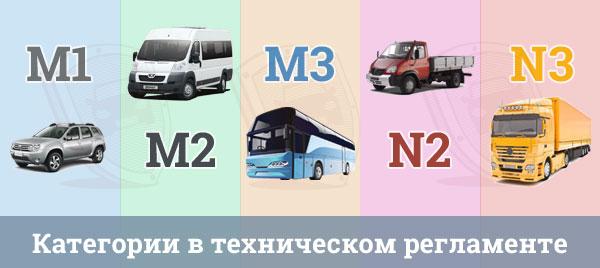 Разъяснение вс рф кто считается водителем, что является транспортным средством и что не является управлением транспортным средством