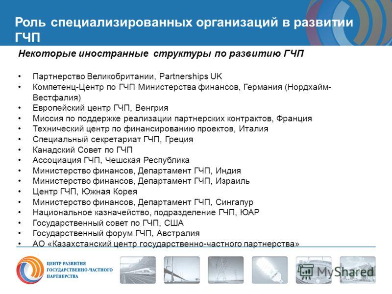 Система государственно-частного партнерства в россии. досье -  биографии и справки - тасс