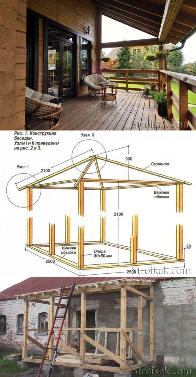 Чем отличается веранда от террасы: основные различия, фото-примеры и особенности строительства
