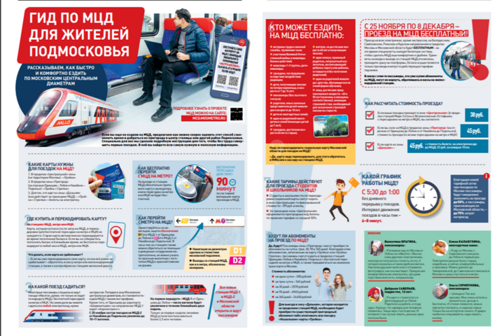 Московское центральное кольцо | мцк схема | станции | карта