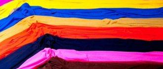 Микрофибра ткань – состав, отзывы, салфетки, швабры, постельное белье