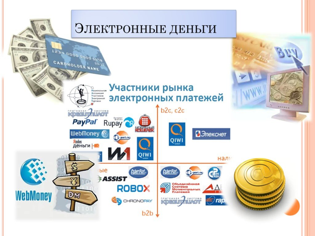Электронные деньги: виды, понятие, перспективы, функции и т.д.