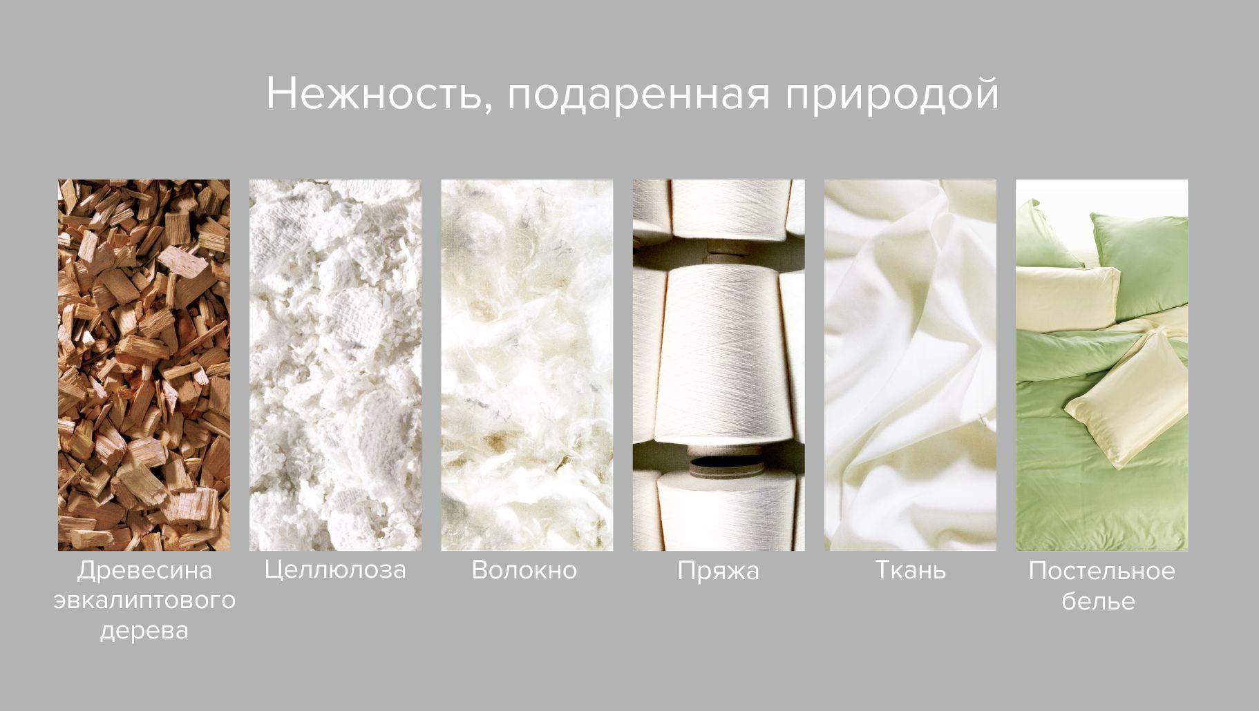 Лиоцелл — что это за ткань
