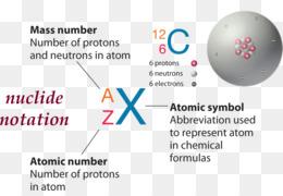 Стабильный нуклид - stable nuclide