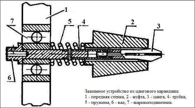 Цанговые зажимы для соединения труб: разновидности фитингов и их особенности