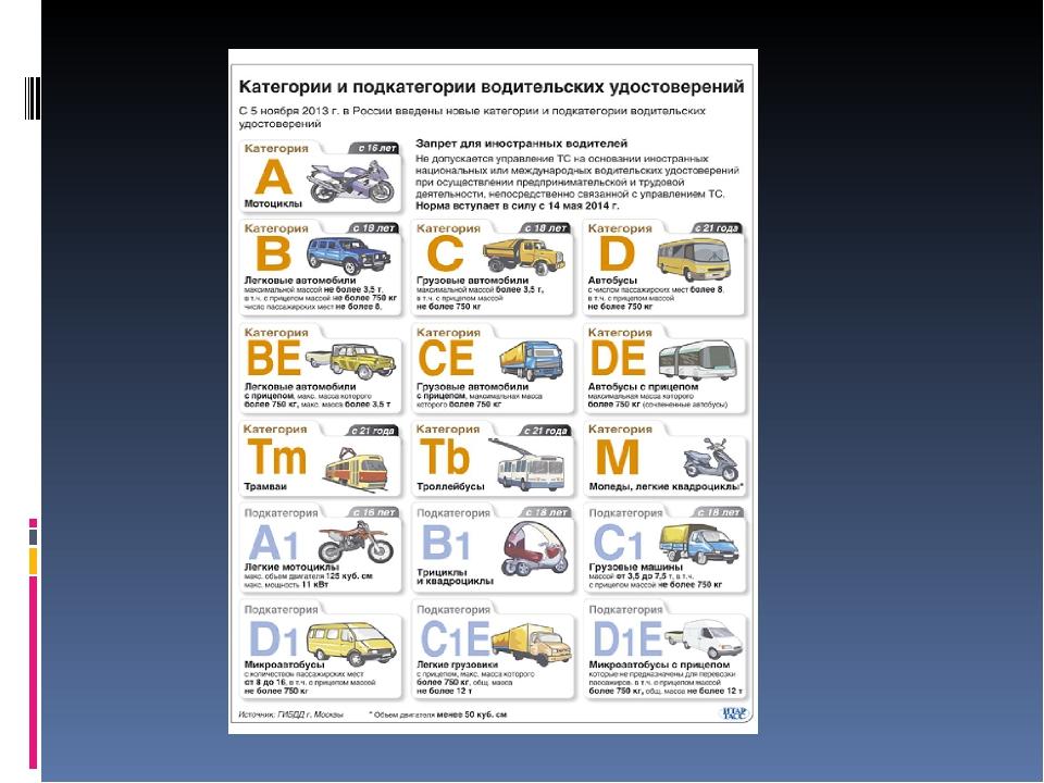 Как получить водительское удостоверение для управления мотоциклом