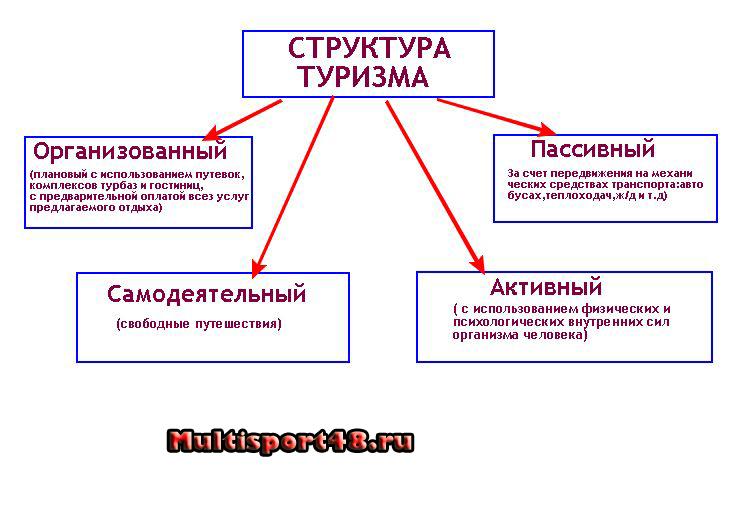 Труба (изделие) — википедия. что такое труба (изделие)