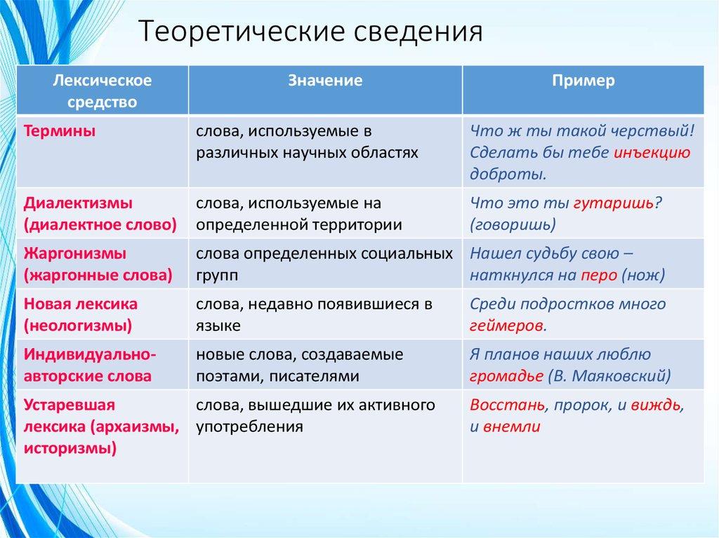 Обособленные обстоятельства. примеры предложений