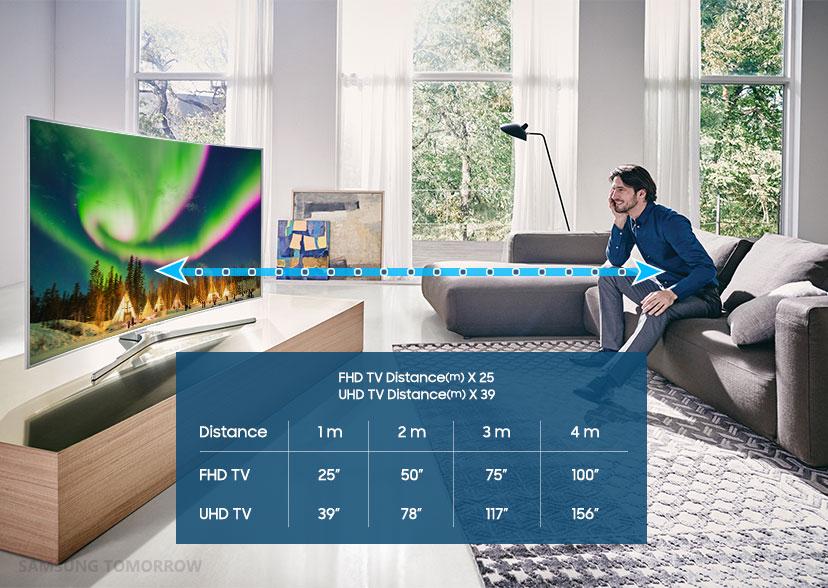 Как узнать диагональ телевизора в дюймах