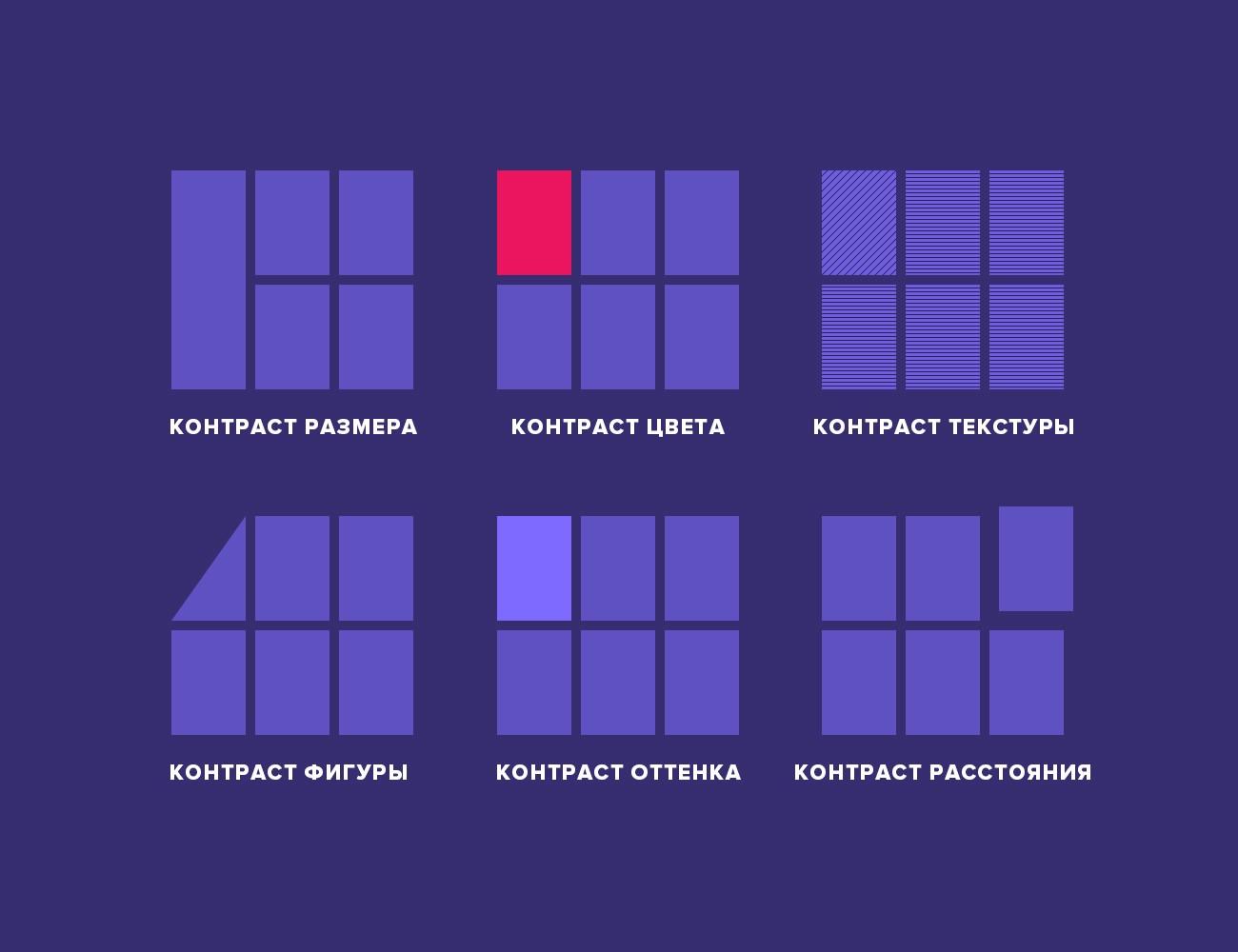 Что такое кт с контрастом: виды контрастного вещества, методы введения и противопоказания