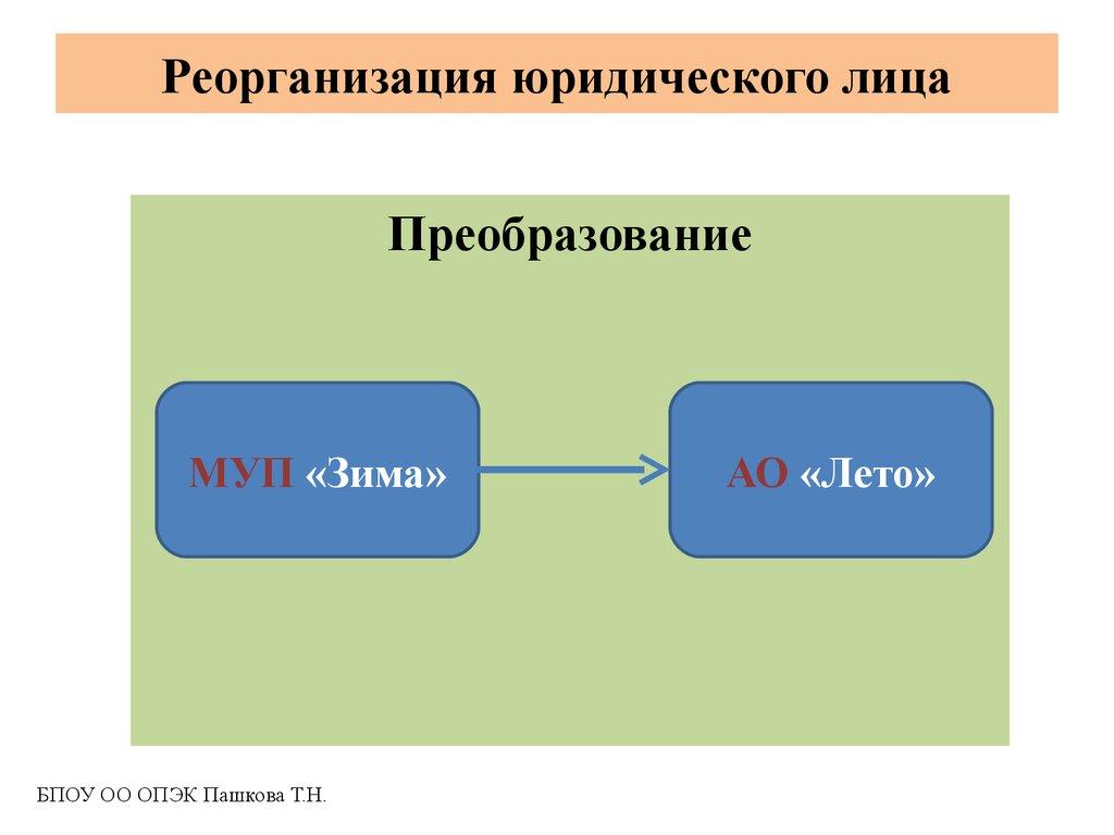 Реорганизация предприятия - что это, формы и порядок