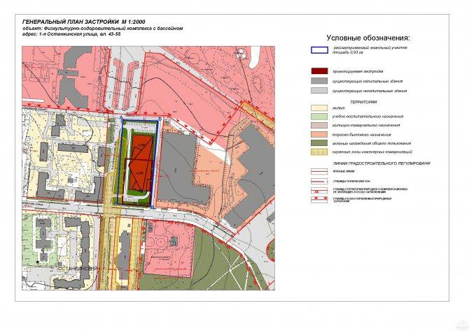 Ситуационный план земельного участка по кадастровому номеру онлайн
