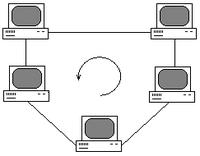 Общая топология - general topology