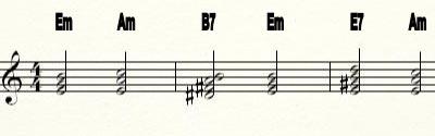 Модуляция в музыке - это способ придания красочности произведению