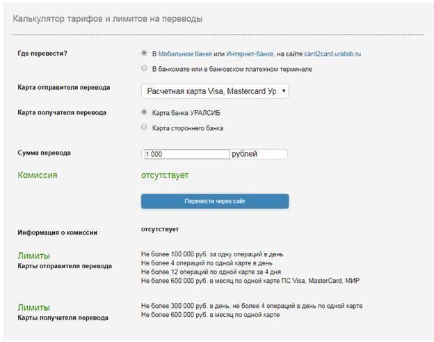 Отзывы о сбербанке россии: «переводы card 2 card» | банки.ру