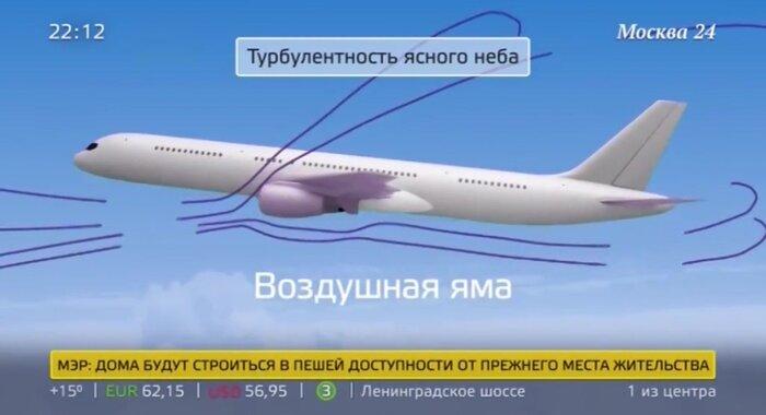 Из-за чего происходит турбулентность в самолете