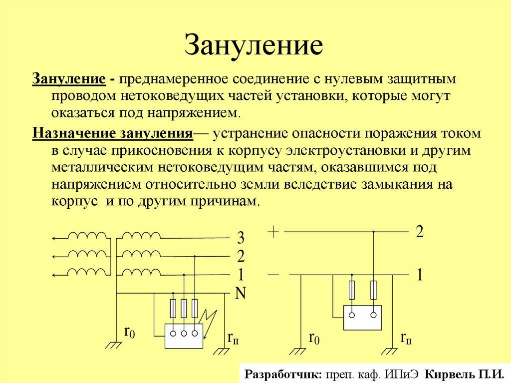 Особенности dc тока