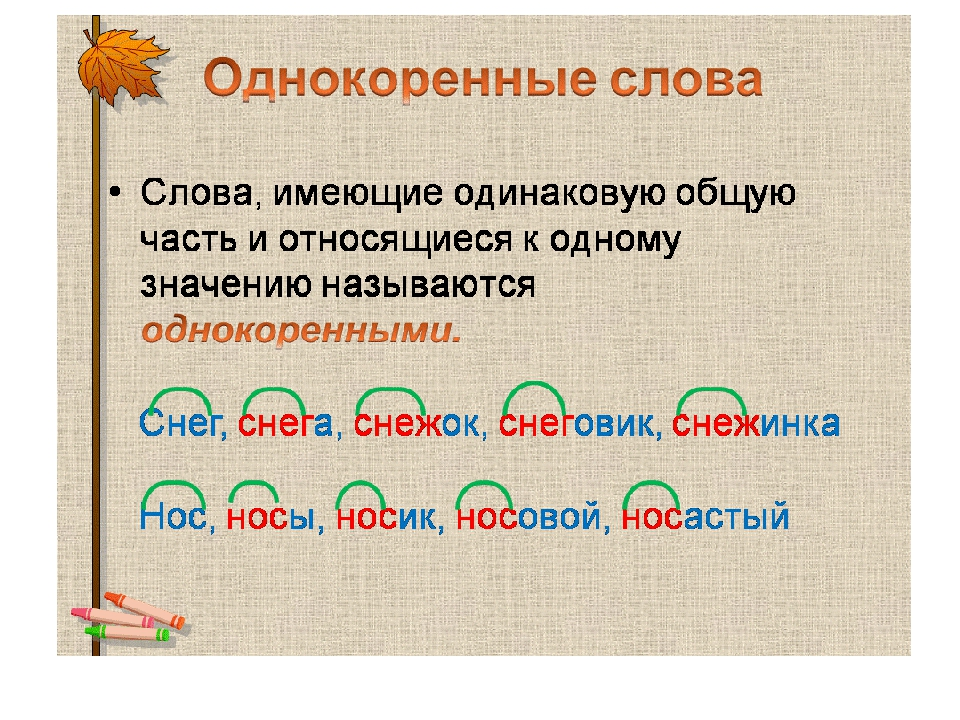 Состав слова: корень, приставка, суффикс, окончание и основа слова