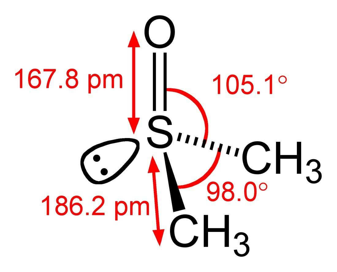 Диметилсульфоксид: инструкция и отзывы о диметилсульфоксиде - применение и описание