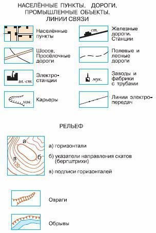 Что такое легенда карт? значение термина, условные знаки :: syl.ru