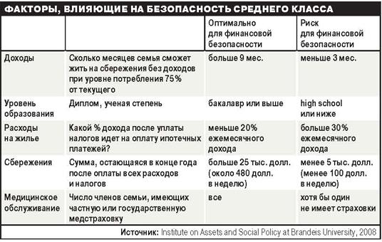 Кто такой средний класс в россии и на что тратит деньги – новости – научно-образовательный портал iq – национальный исследовательский университет «высшая школа экономики»