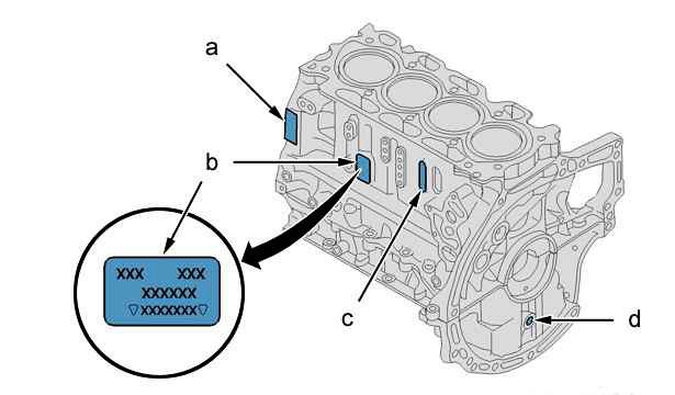 Калькулятор для расчета рабочего объема цилиндров двигателя автомобиля