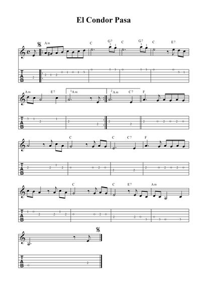 Открытые аккорды для гитары: простые аппликатуры для начинающих
