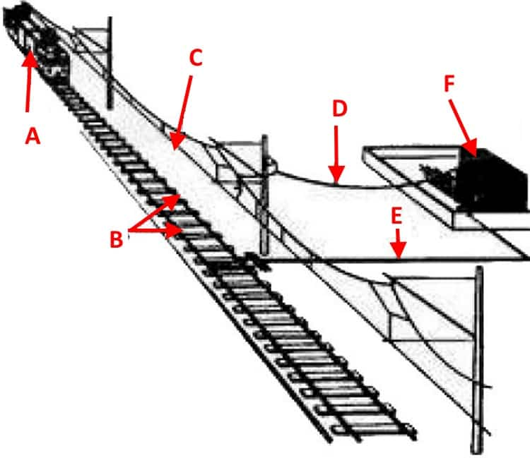 Фидерные линии трансформатора питания электричеством