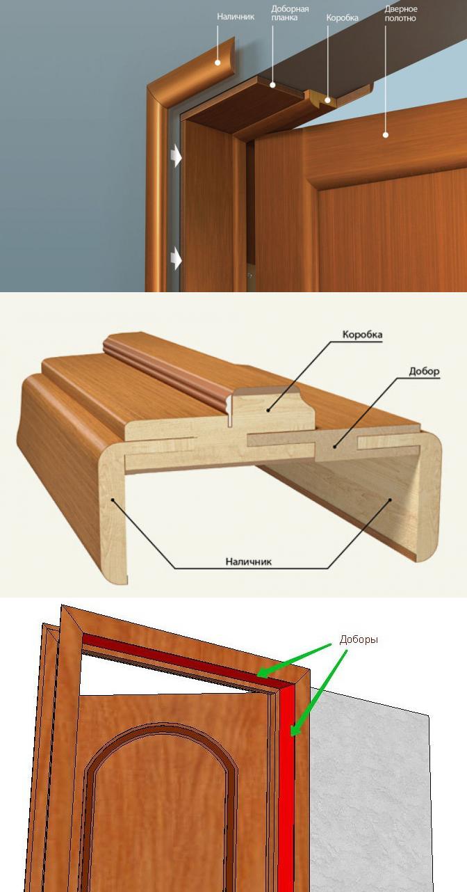 Как установить доборы на межкомнатную дверь?