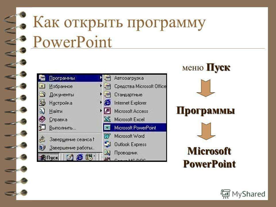 Что такое microsoft powerpoint - область применения powerpoint