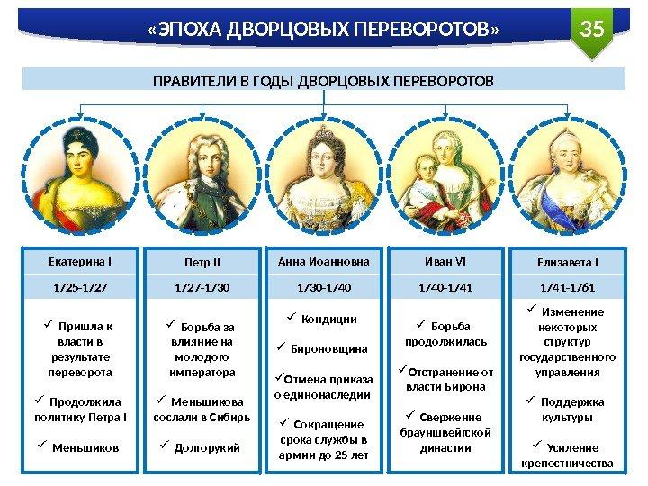 Эпоха дворцовых переворотов — википедия с видео // wiki 2