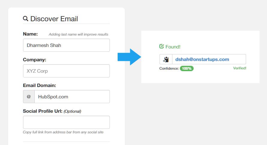 Что такое адрес электронной почты и электронная почта вообще :: syl.ru