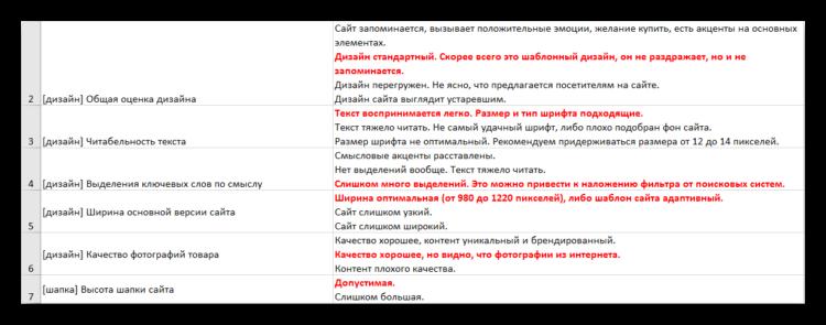 Тестовая документация. превращаем таблицы в деревья / блог компании touch instinct / хабр