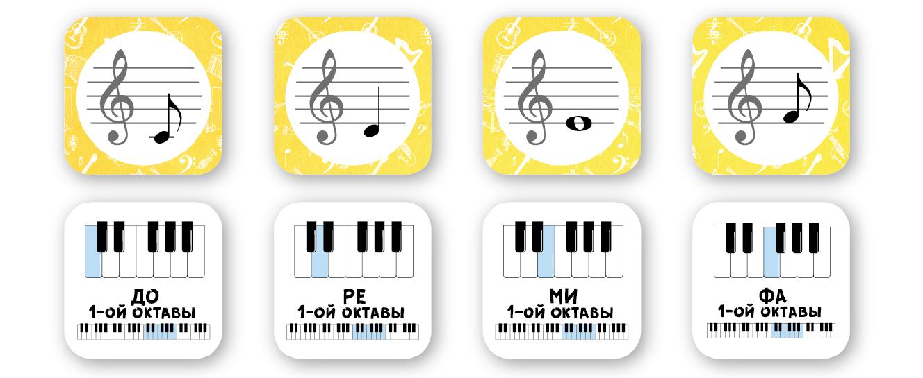 Пауза в музыке: описание, название и особенности написания