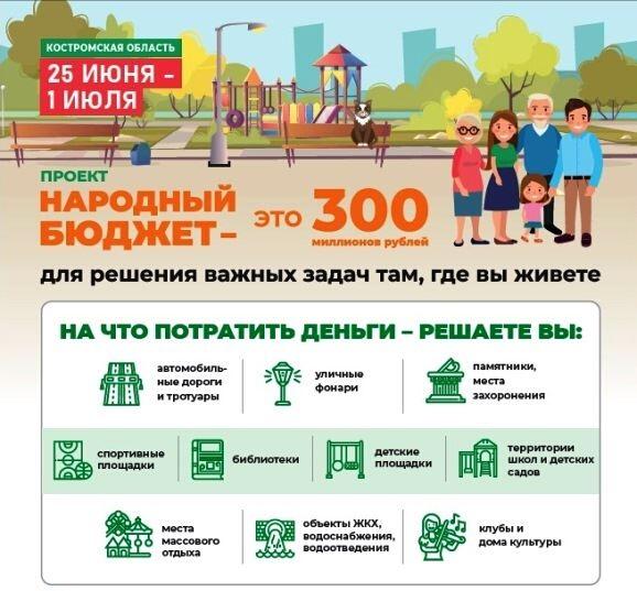 Жители бурятии определят, куда направить 300 млн рублей
