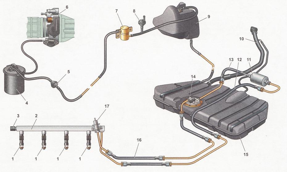 Что такое адсорбер на автомобиле: конструкция и для чего нужен