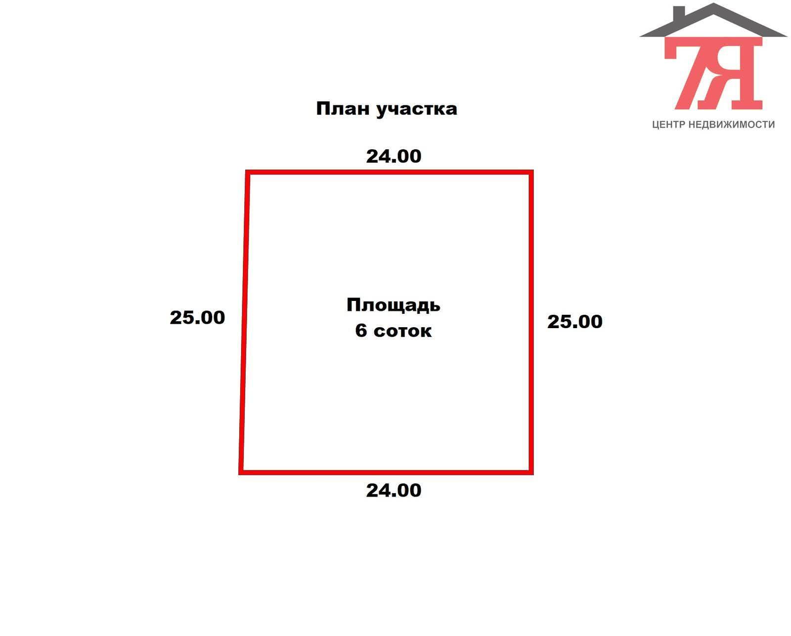 Сколько квадратных метров в сотке: как высчитать площадь участка
