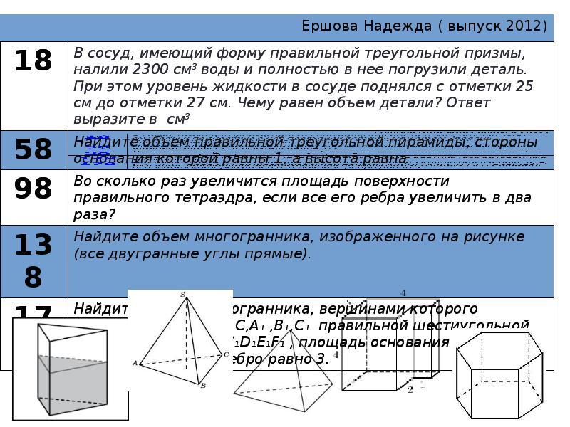 Что такое прямая призма? формулы длин диагоналей, площади поверхности и объема фигуры