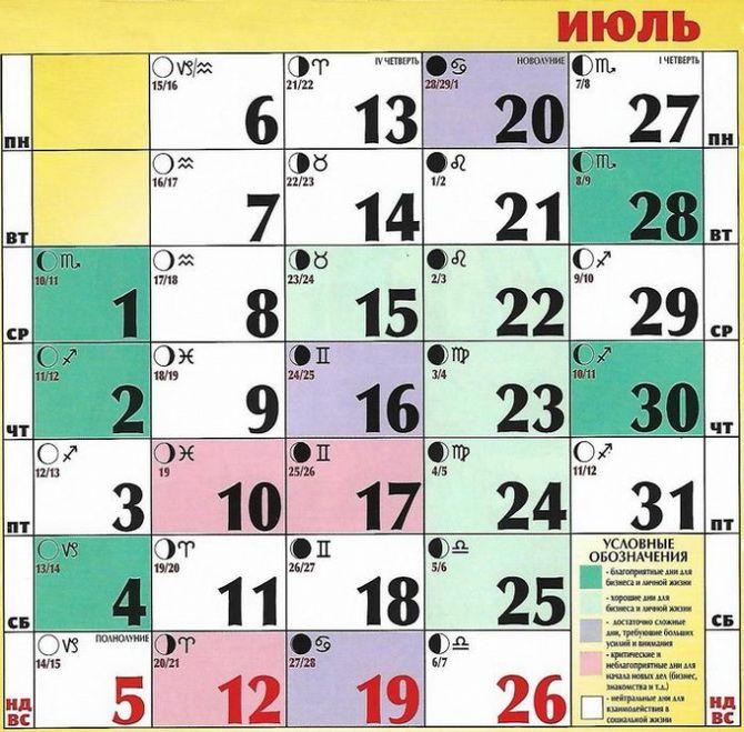 Полнолуние в сентябре 2020: дата, время, приметы и ритуалы полной луны